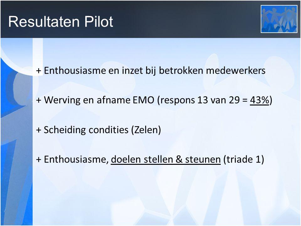 Resultaten Pilot + Enthousiasme en inzet bij betrokken medewerkers + Werving en afname EMO (respons 13 van 29 = 43%) + Scheiding condities (Zelen) + Enthousiasme, doelen stellen & steunen (triade 1)
