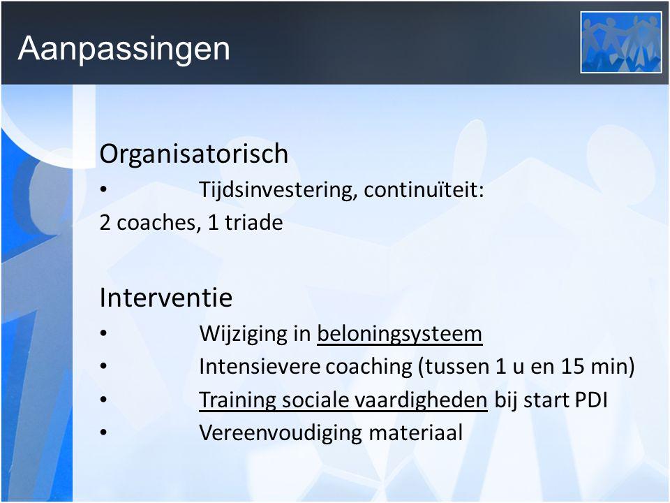 Aanpassingen Organisatorisch Tijdsinvestering, continuïteit: 2 coaches, 1 triade Interventie Wijziging in beloningsysteem Intensievere coaching (tussen 1 u en 15 min) Training sociale vaardigheden bij start PDI Vereenvoudiging materiaal