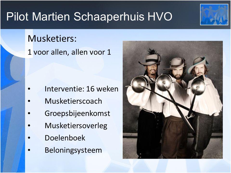 Pilot Martien Schaaperhuis HVO Musketiers: 1 voor allen, allen voor 1 Interventie: 16 weken Musketierscoach Groepsbijeenkomst Musketiersoverleg Doelenboek Beloningsysteem