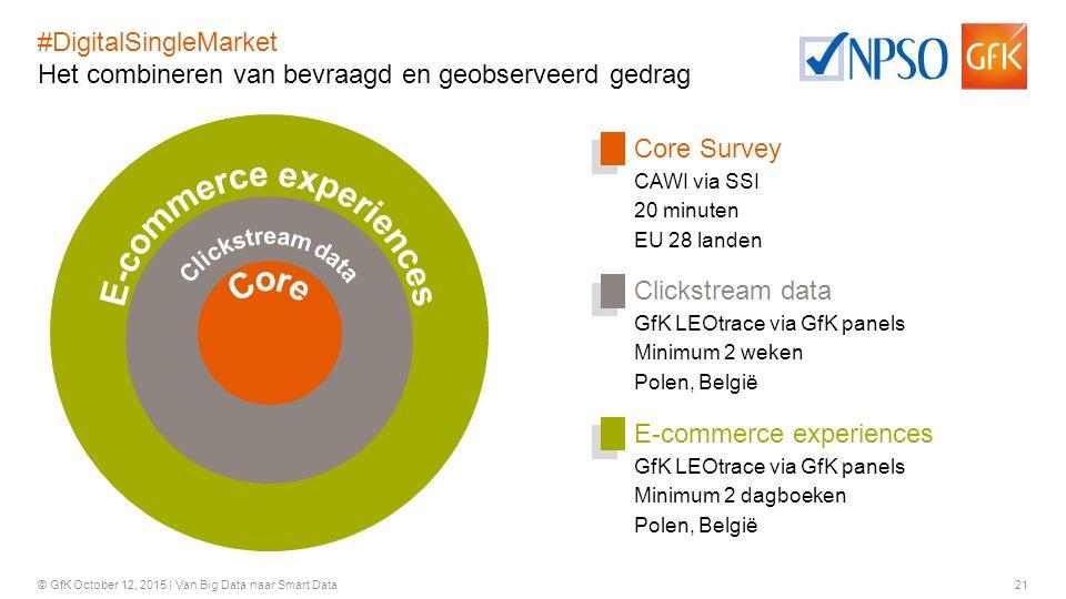 21 © GfK October 12, 2015 | Van Big Data naar Smart Data #DigitalSingleMarket Het combineren van bevraagd en geobserveerd gedrag Core Survey CAWI via