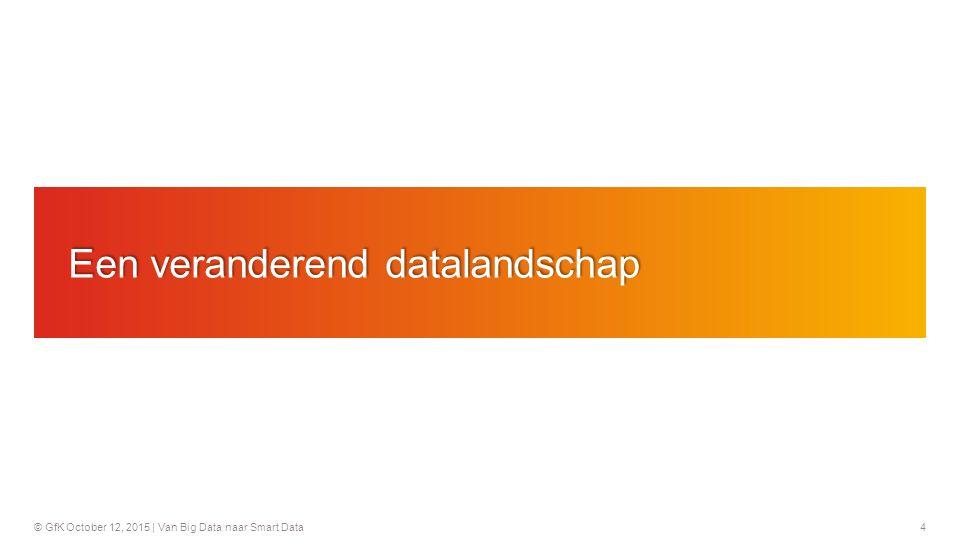 25 © GfK October 12, 2015 | Van Big Data naar Smart Data GfK Belgium | Arnoud Nobelstraat 42, 3000 Leuven | T +32 16 74 24 24 | F +32 16 74 24 01 | info.be@gfk.com