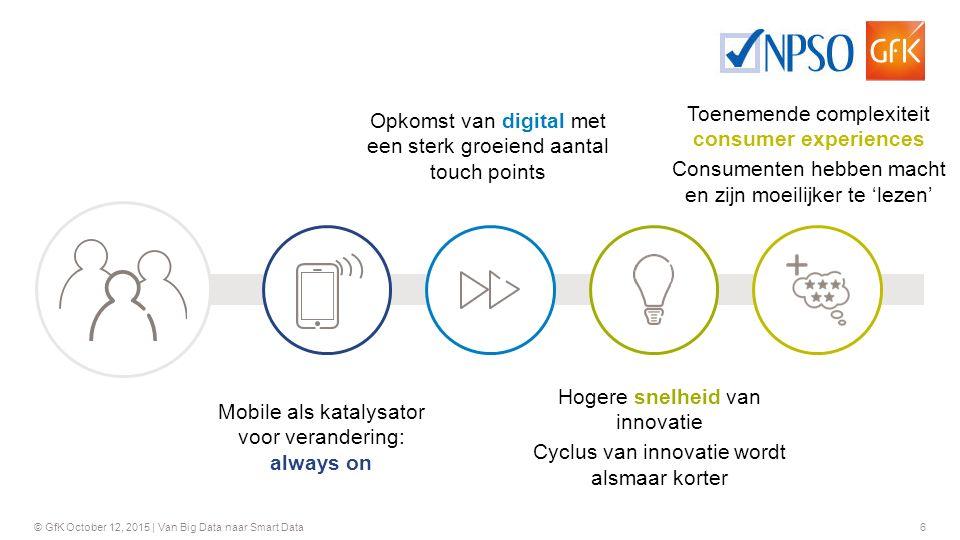 6 © GfK October 12, 2015 | Van Big Data naar Smart Data Opkomst van digital met een sterk groeiend aantal touch points Hogere snelheid van innovatie C