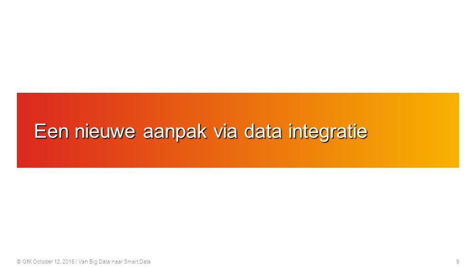 9 Een nieuwe aanpak via data integratie