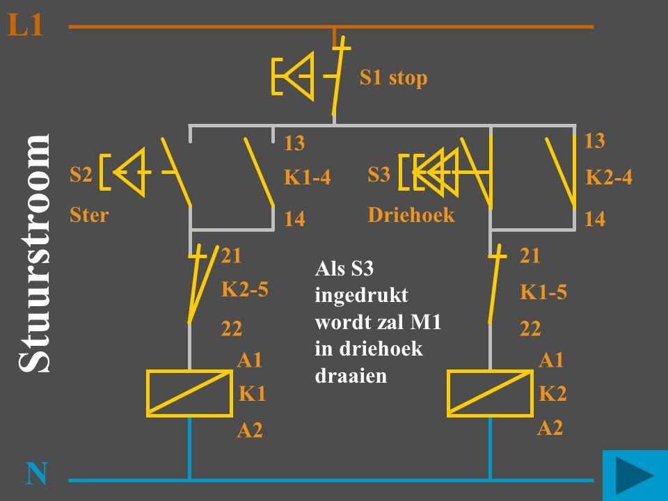 S2 Ster K1 N K2-5 K1-4 13 14 A1 A2 Stuurstroom L1 S3 Driehoek K2 K1-5 K2-4 13 14 A1 A2 21 22 21 S1 stop Als S3 ingedrukt wordt zal M1 in driehoek draa