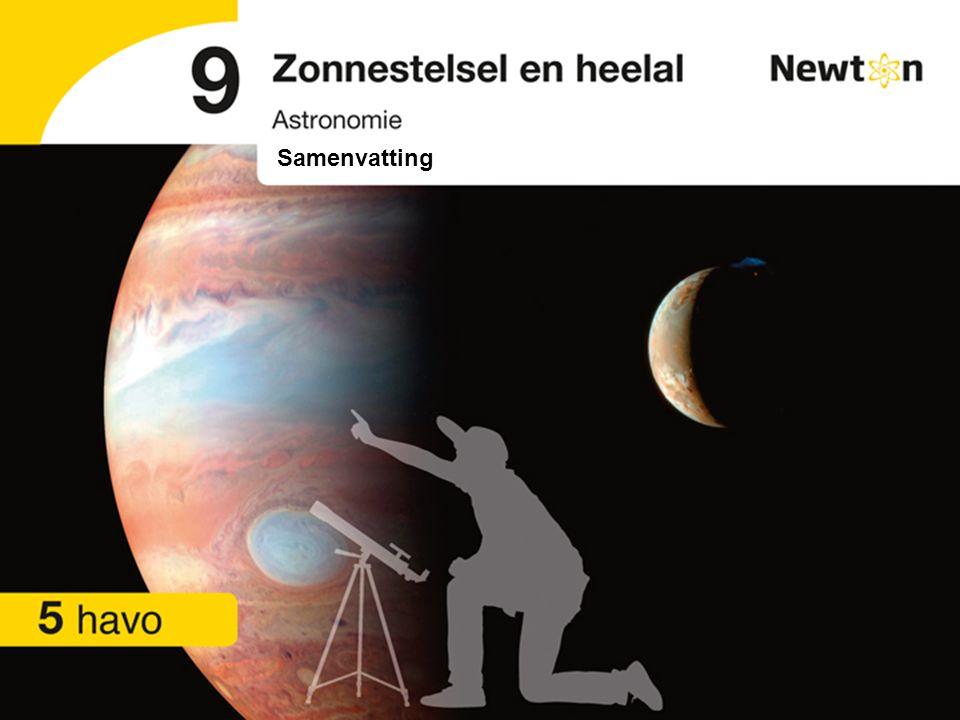 Figuur 15 Stralingskromme bij verschillende waarden van de oppervlaktetemperatuur Astronomie   havo   Samenvatting 9 Zonnestelsel en heelal