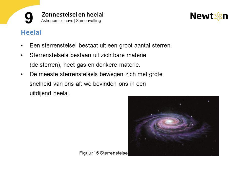 Astronomie | havo | Samenvatting 9 Zonnestelsel en heelal Figuur 16 Sterrenstelsel