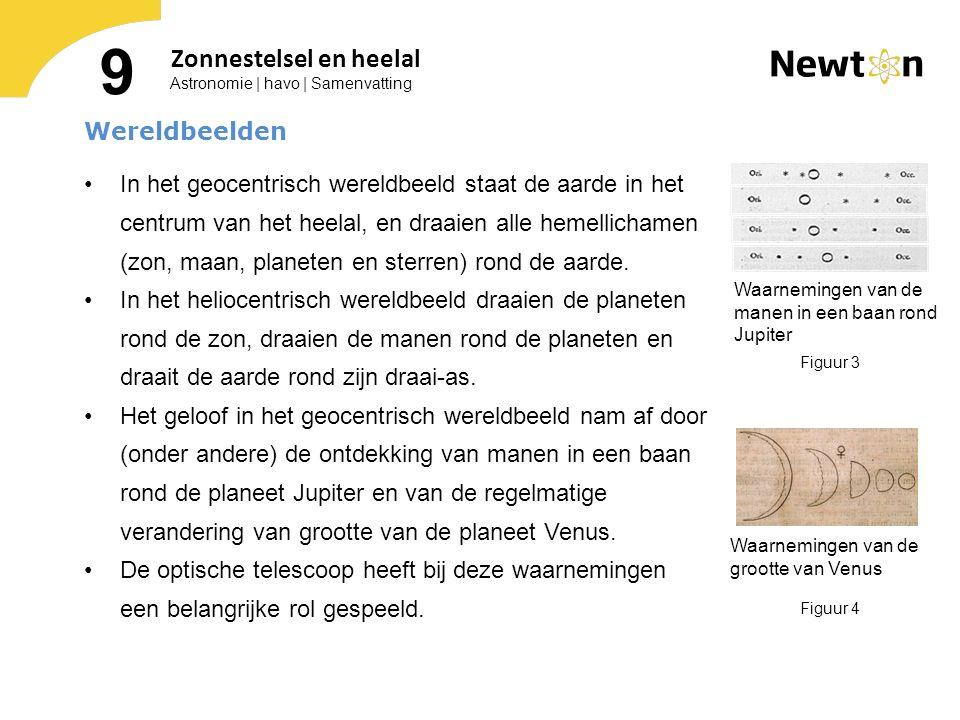 Astronomie | havo | Samenvatting 9 Zonnestelsel en heelal Waarnemingen van de manen in een baan rond Jupiter Waarnemingen van de grootte van Venus Fig
