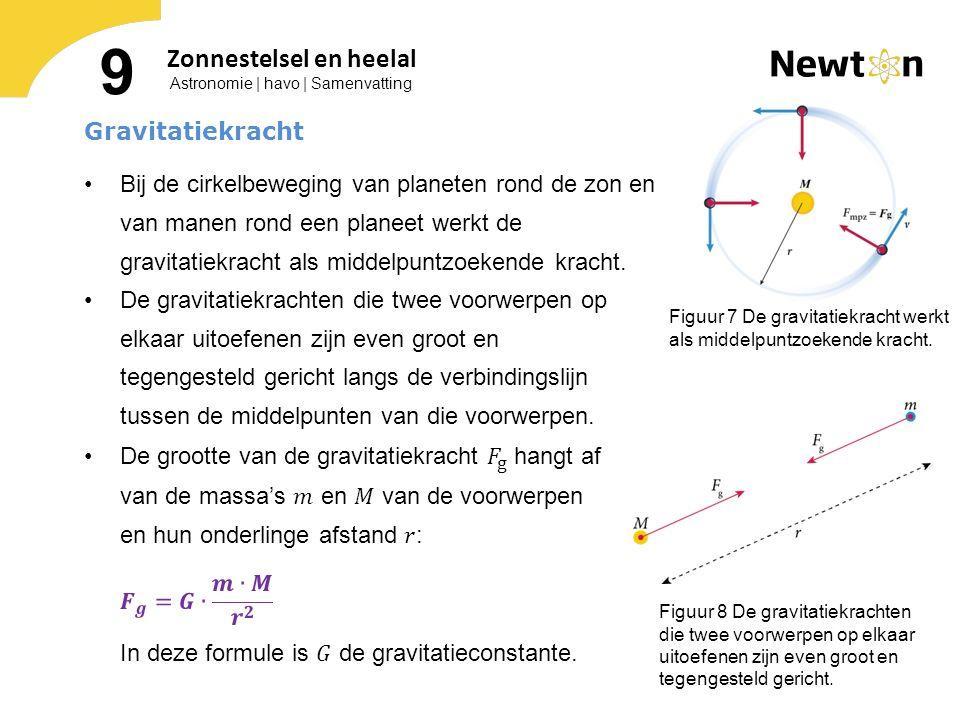 Astronomie | havo | Samenvatting 9 Zonnestelsel en heelal Figuur 7 De gravitatiekracht werkt als middelpuntzoekende kracht. Figuur 8 De gravitatiekrac
