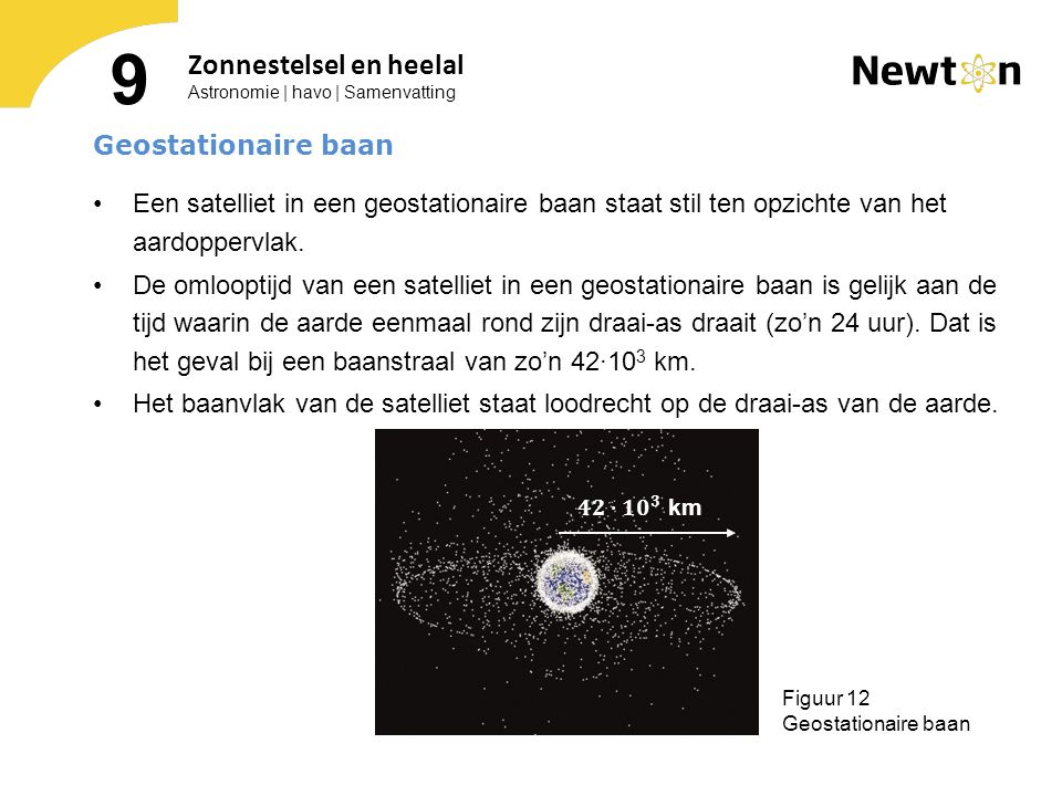 Astronomie | havo | Samenvatting 9 Zonnestelsel en heelal Figuur 12 Geostationaire baan