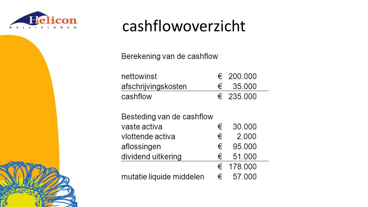 cashflowoverzicht Berekening van de cashflow nettowinst € 200.000 afschrijvingskosten € 35.000 cashflow € 235.000 Besteding van de cashflow vaste activa € 30.000 vlottende activa € 2.000 aflossingen € 95.000 dividend uitkering € 51.000 € 178.000 mutatie liquide middelen € 57.000