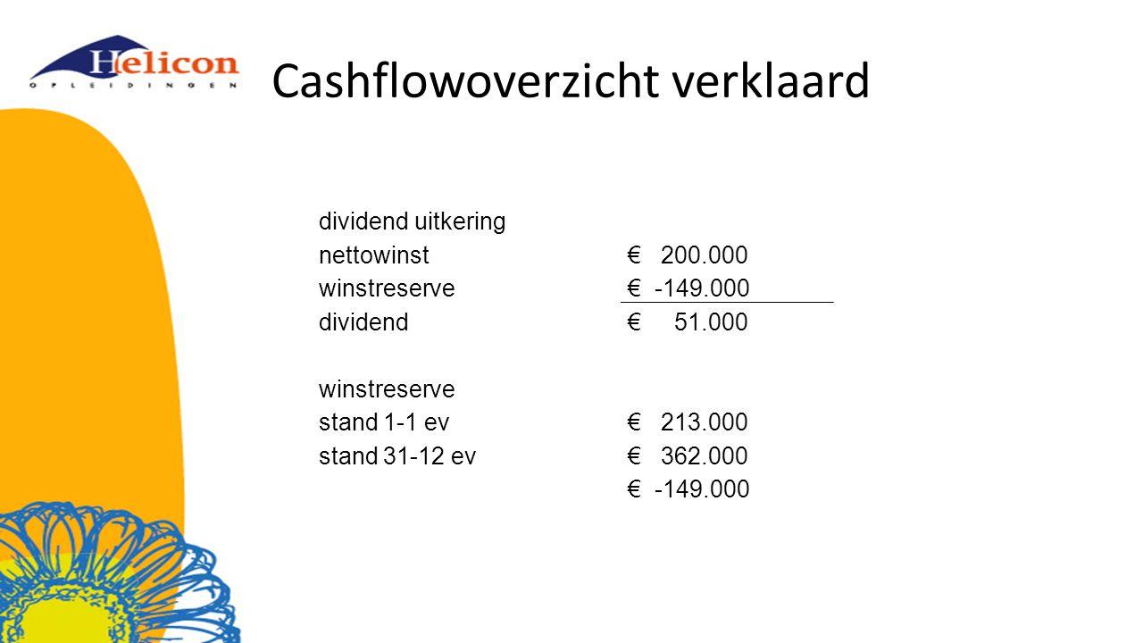 dividend uitkering nettowinst € 200.000 winstreserve € -149.000 dividend € 51.000 winstreserve stand 1-1 ev € 213.000 stand 31-12 ev € 362.000 € -149.000