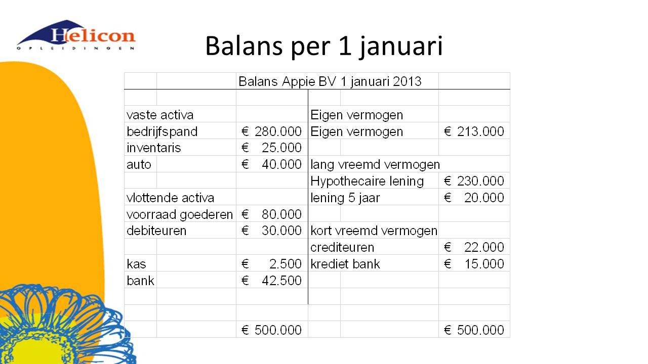 Balans per 1 januari