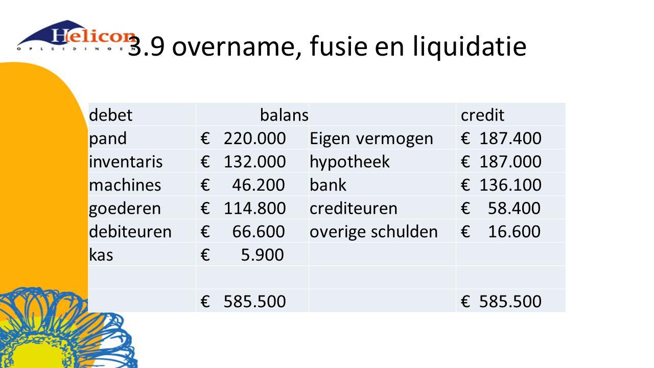 3.9 overname, fusie en liquidatie debet balans credit pand € 220.000Eigen vermogen € 187.400 inventaris € 132.000hypotheek € 187.000 machines € 46.200bank € 136.100 goederen € 114.800crediteuren € 58.400 debiteuren € 66.600overige schulden € 16.600 kas € 5.900 € 585.500