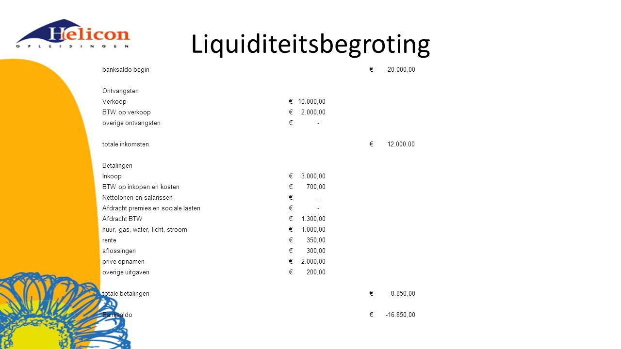 Liquiditeitsbegroting banksaldo begin € -20.000,00 Ontvangsten Verkoop € 10.000,00 BTW op verkoop € 2.000,00 overige ontvangsten € - totale inkomsten € 12.000,00 Betalingen Inkoop € 3.000,00 BTW op inkopen en kosten € 700,00 Nettolonen en salarissen € - Afdracht premies en sociale lasten € - Afdracht BTW € 1.300,00 huur, gas, water, licht, stroom € 1.000,00 rente € 350,00 aflossingen € 300,00 prive opnamen € 2.000,00 overige uitgaven € 200,00 totale betalingen € 8.850,00 Banksaldo € -16.850,00