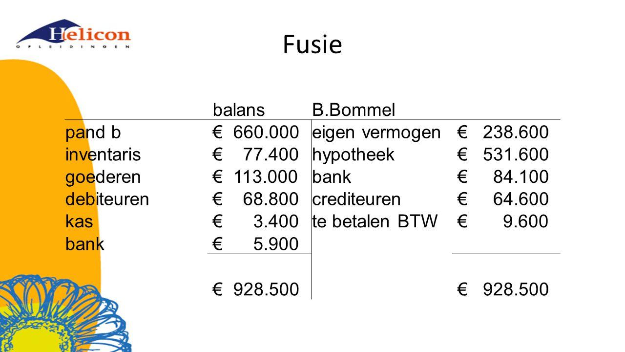 Fusie balansB.Bommel pand b € 660.000eigen vermogen € 238.600 inventaris € 77.400hypotheek € 531.600 goederen € 113.000bank € 84.100 debiteuren € 68.800crediteuren € 64.600 kas € 3.400te betalen BTW € 9.600 bank € 5.900 € 928.500