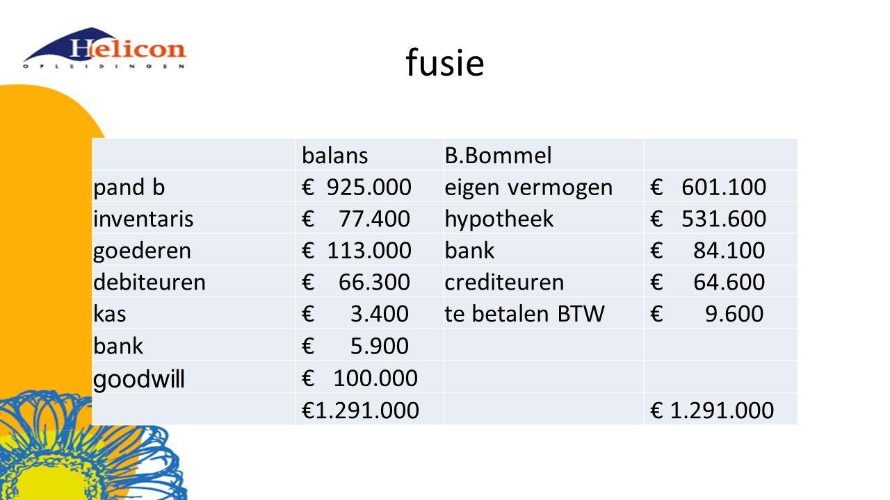 fusie balansB.Bommel pand b € 925.000eigen vermogen € 601.100 inventaris € 77.400hypotheek € 531.600 goederen € 113.000bank € 84.100 debiteuren € 66.300crediteuren € 64.600 kas € 3.400te betalen BTW € 9.600 bank € 5.900 goodwill € 100.000 €1.291.000