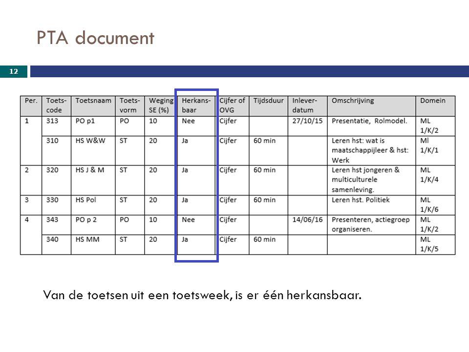 PTA document 12 Van de toetsen uit een toetsweek, is er één herkansbaar.