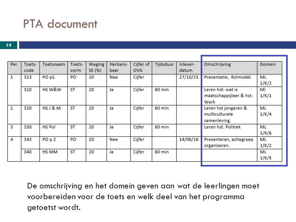 PTA document 14 De omschrijving en het domein geven aan wat de leerlingen moet voorbereiden voor de toets en welk deel van het programma getoetst word