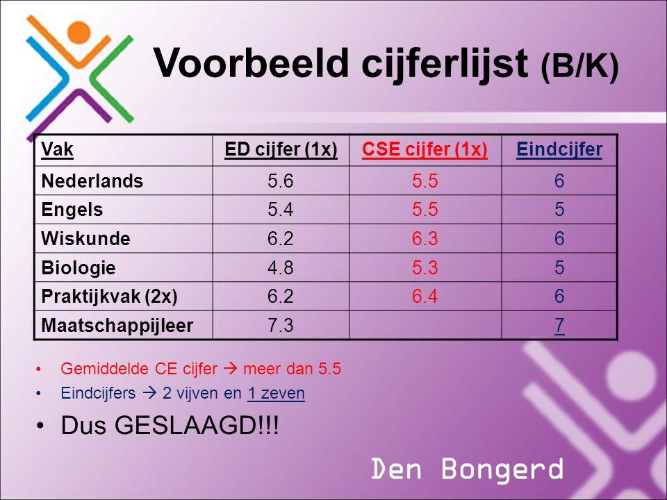 Voorbeeld cijferlijst (B/K) Gemiddelde CE cijfer  meer dan 5.5 Eindcijfers  2 vijven en 1 zeven Dus GESLAAGD!!! VakED cijfer (1x)CSE cijfer (1x)Eind