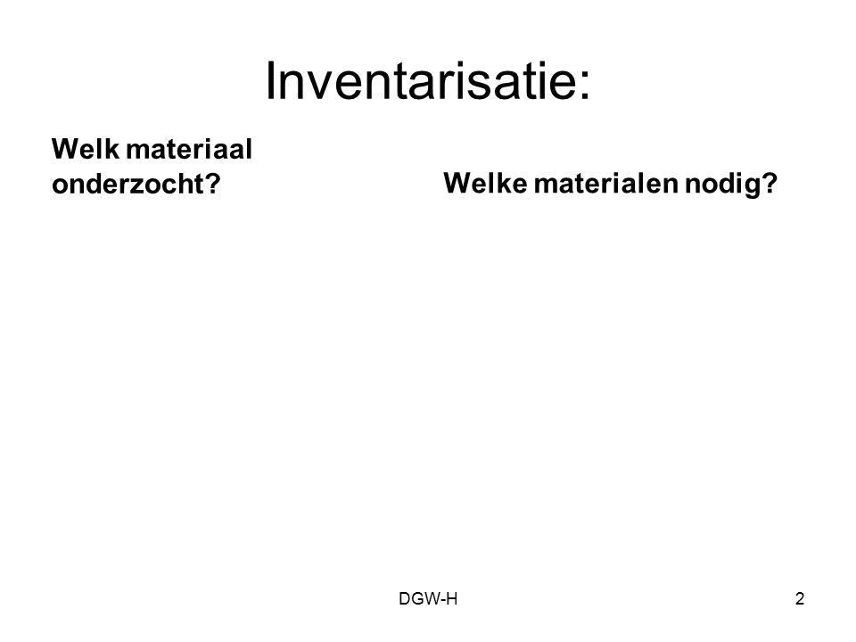 Inventarisatie: Welk materiaal onderzocht?Welke materialen nodig? DGW-H2