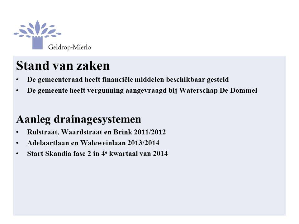 Stand van zaken De gemeenteraad heeft financiële middelen beschikbaar gesteld De gemeente heeft vergunning aangevraagd bij Waterschap De Dommel Aanleg drainagesystemen Rulstraat, Waardstraat en Brink 2011/2012 Adelaartlaan en Waleweinlaan 2013/2014 Start Skandia fase 2 in 4 e kwartaal van 2014