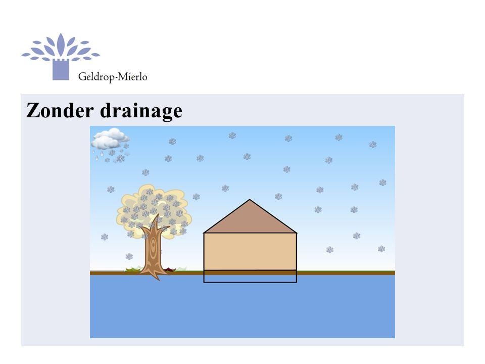 Zonder drainage