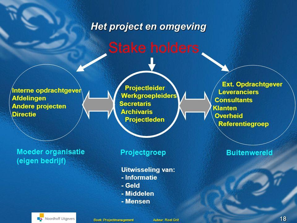 17 Projectorganisatie Stuurgroep Beheersen meerdere projecten Informatie-uitwisseling Bestaat uit directielid + projectleiders Werkgroep Uitvoering de