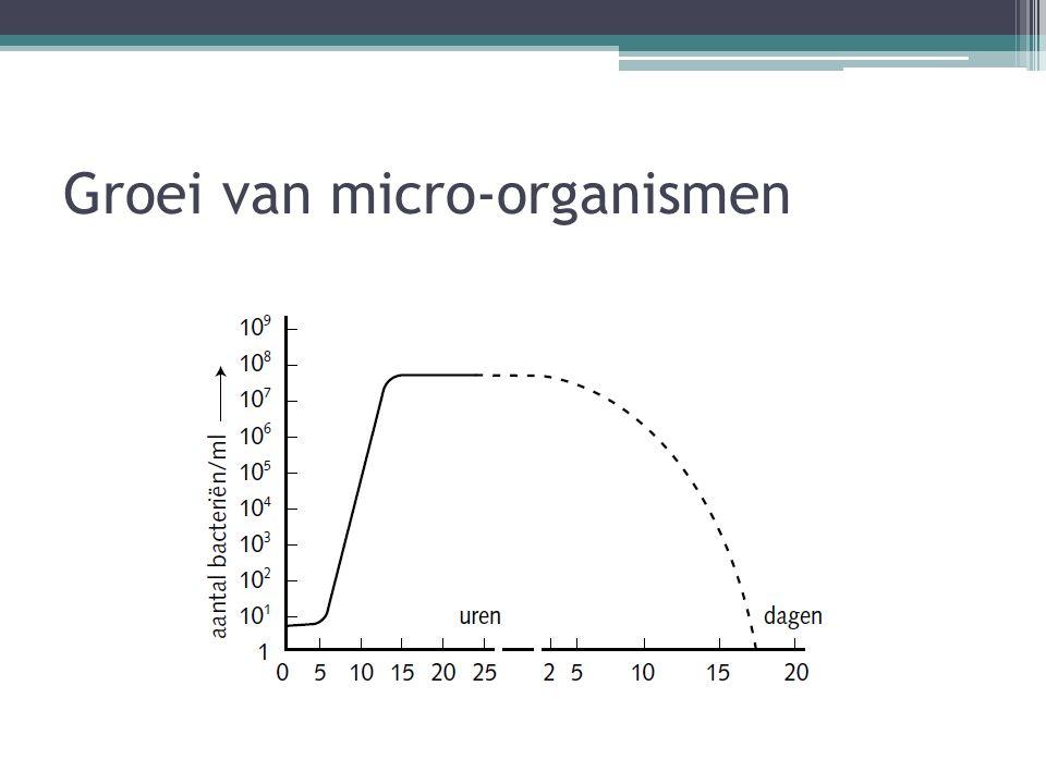 Aanpassingsfase: voorbereiden door enzymen te vormen Exponentiële groeifase Evenwichtsfase Afstervingsfase: aantal mo's neemt af met een constante factor
