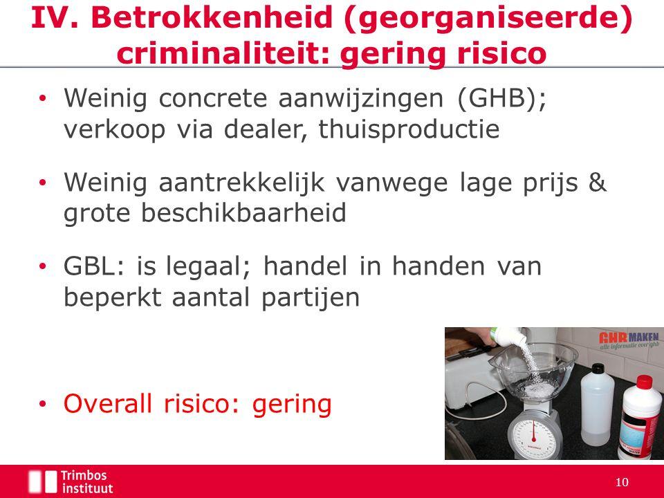Weinig concrete aanwijzingen (GHB); verkoop via dealer, thuisproductie Weinig aantrekkelijk vanwege lage prijs & grote beschikbaarheid GBL: is legaal;