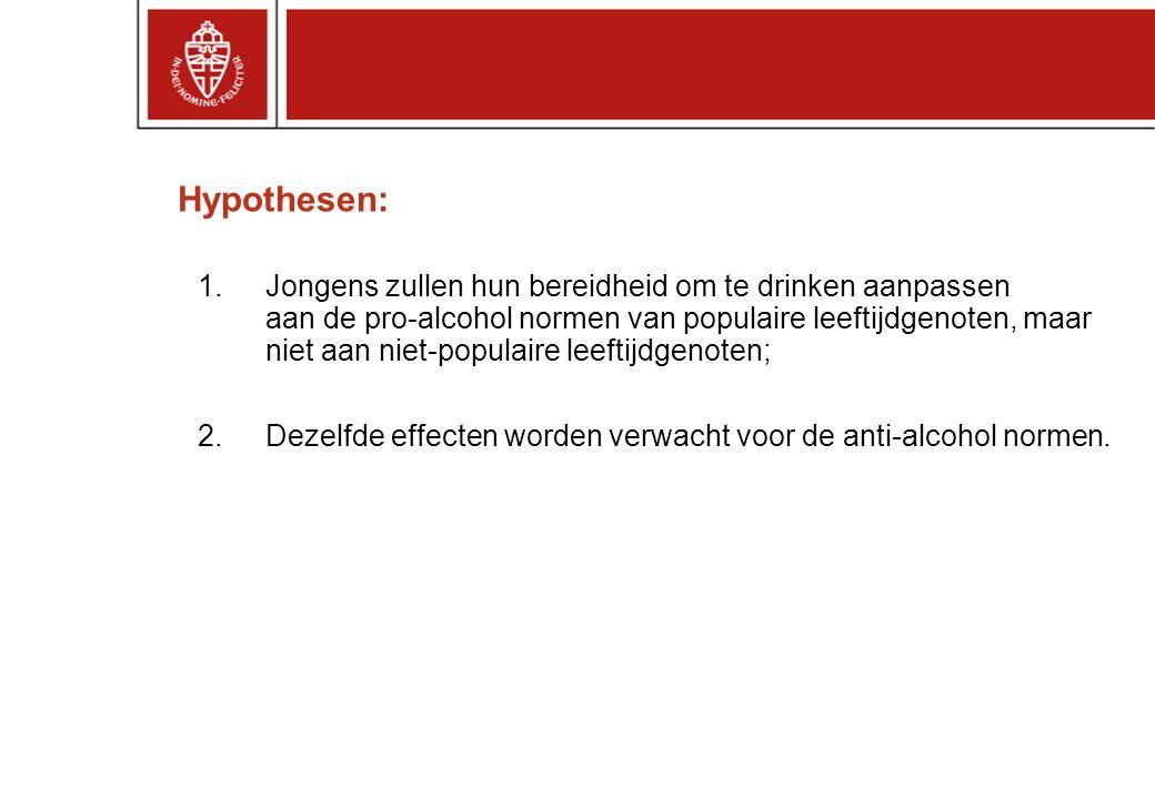 Conclusie Jongens passen hun bereidheid om te drinken aan aan zowel de pro- alcohol als de anti-alcohol normen van leeftijdgenoten; Ze passen zich meer aan aan populaire dan niet-populaire leeftijdgenoten.