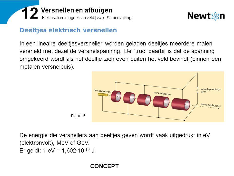 Deeltjes elektrisch versnellen In een lineaire deeltjesversneller worden geladen deeltjes meerdere malen versneld met dezelfde versnelspanning. De ´tr