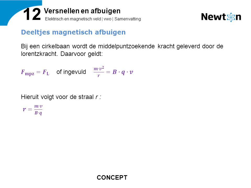 Elektrisch en magnetisch veld | vwo | Samenvatting 12 Versnellen en afbuigen CONCEPT