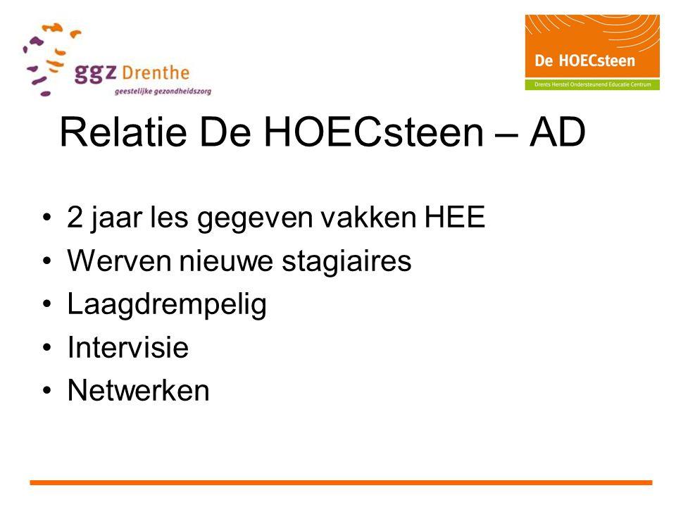 Relatie De HOECsteen – AD 2 jaar les gegeven vakken HEE Werven nieuwe stagiaires Laagdrempelig Intervisie Netwerken