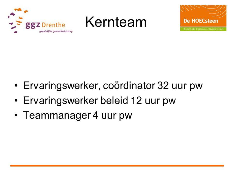 Kernteam Ervaringswerker, coördinator 32 uur pw Ervaringswerker beleid 12 uur pw Teammanager 4 uur pw