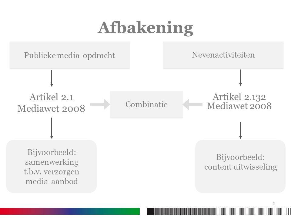 Afbakening Bijvoorbeeld: content uitwisseling Bijvoorbeeld: samenwerking t.b.v. verzorgen media-aanbod Artikel 2.1 Mediawet 2008 Combinatie Nevenactiv
