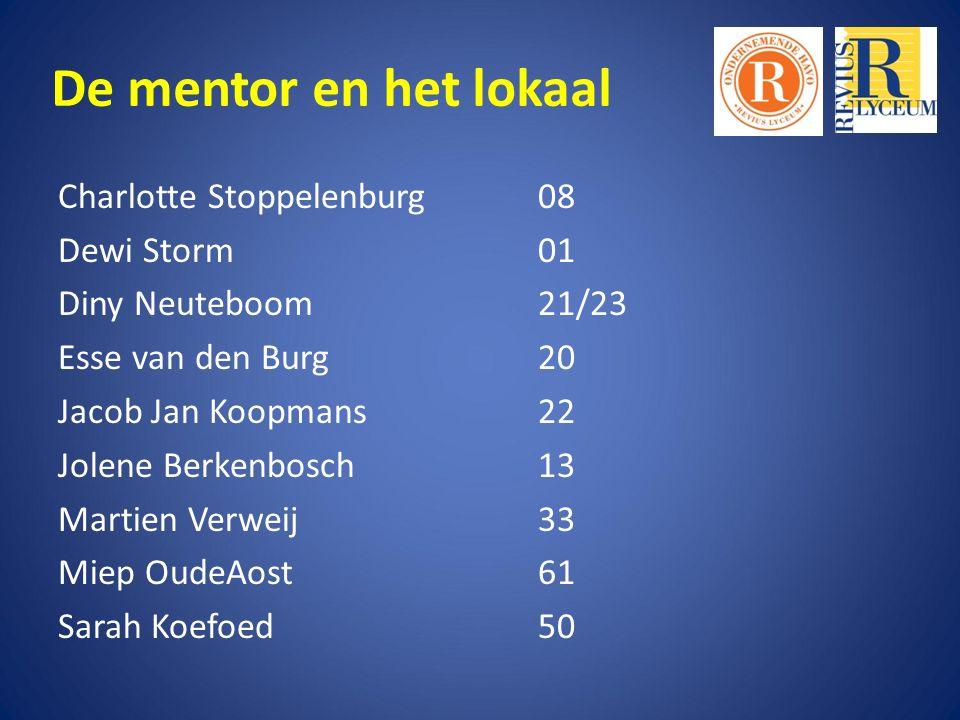 De mentor en het lokaal Charlotte Stoppelenburg08 Dewi Storm01 Diny Neuteboom21/23 Esse van den Burg20 Jacob Jan Koopmans22 Jolene Berkenbosch13 Marti