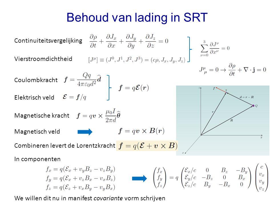 Magnetische kracht Behoud van lading in SRT Continuiteitsvergelijking Vierstroomdichtheid Coulombkracht Magnetisch veld In componenten Elektrisch veld