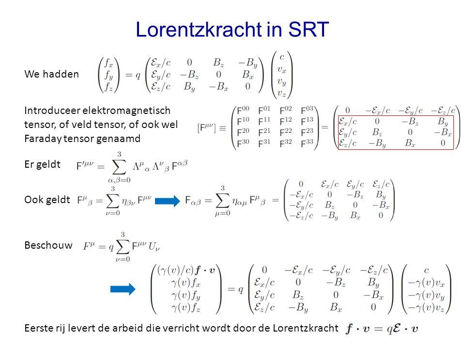 Ook geldt Lorentzkracht in SRT We hadden Er geldt Beschouw Eerste rij levert de arbeid die verricht wordt door de Lorentzkracht Introduceer elektromag