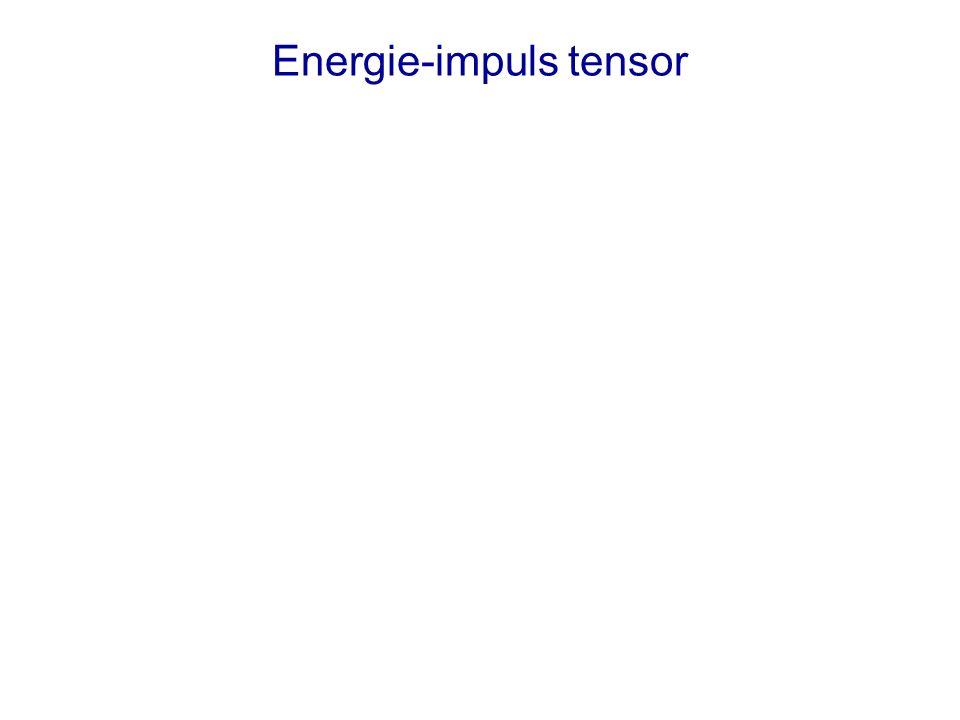 Energie-impuls tensor
