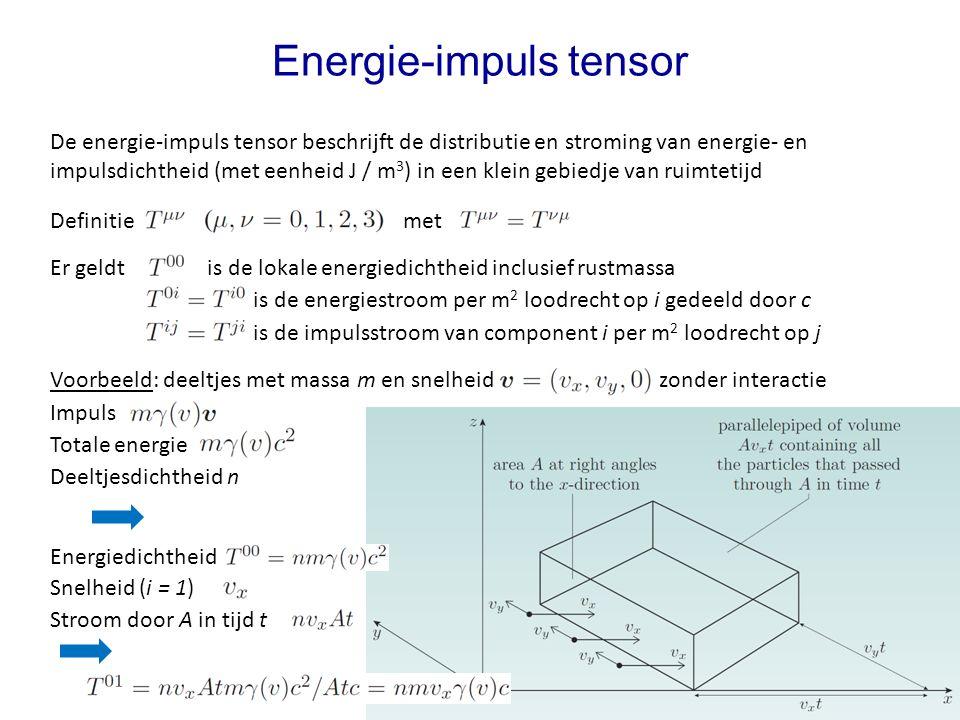 De energie-impuls tensor beschrijft de distributie en stroming van energie- en impulsdichtheid (met eenheid J / m 3 ) in een klein gebiedje van ruimte