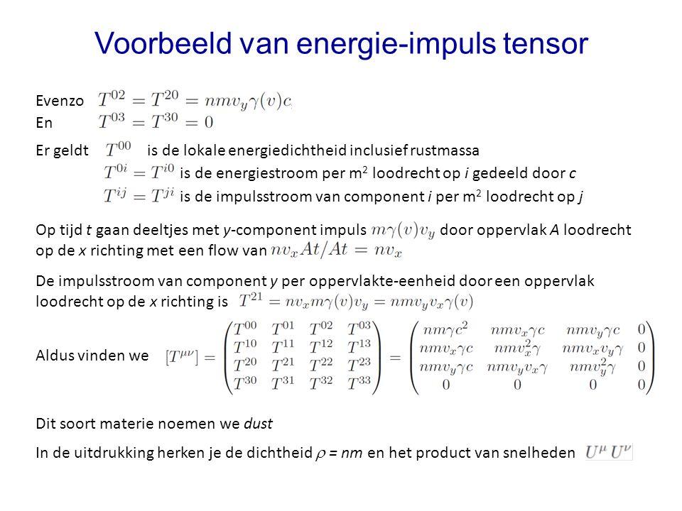 Voorbeeld van energie-impuls tensor Evenzo Er geldt is de lokale energiedichtheid inclusief rustmassa De impulsstroom van component y per oppervlakte-