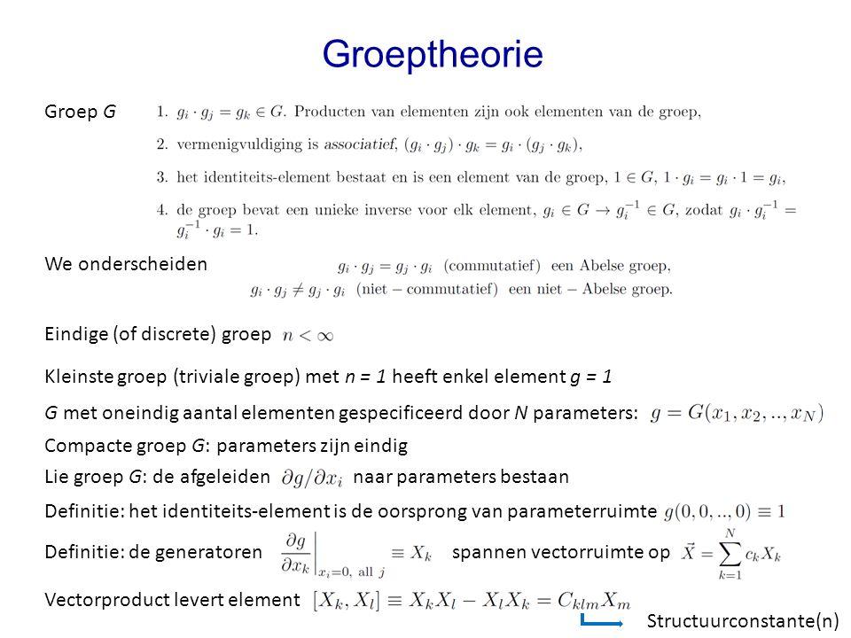 We onderscheiden Groeptheorie Groep G Eindige (of discrete) groep Kleinste groep (triviale groep) met n = 1 heeft enkel element g = 1 G met oneindig a