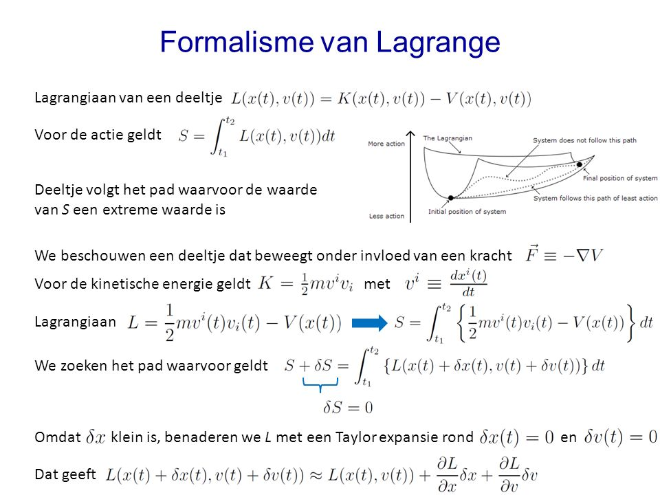 Formalisme van Lagrange We hebben dus Dit levert Partieel integreren levert Toegepast op onze Lagrangiaan geeft Merk op dat geldt en De impuls volgt uit de Lagrangiaan als Hiermee vinden we de Euler-Lagrange vergelijkingen De energie volgt uit de Lagrangiaan als