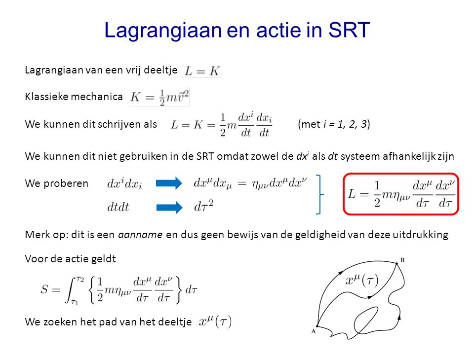 Dit lijkt op de tweede wet van Newton voor een vrij deeltje Lagrangiaan en actie in SRT Euler-Lagrange vergelijkingen Dit zijn vier gekoppelde partiële differentiaalvergelijkingen Invullen van onze Lagrangiaan Voor  = 0 vinden we Newton geeft informative over drie plaatscoordinaten.