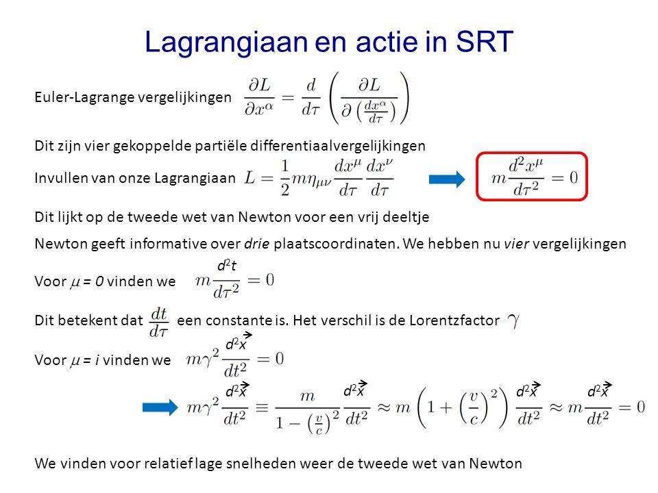 Voor de 0 – component geldt Lagrangiaan en actie in SRT Relativistische impuls Contraheer beide zijden met Er geldt Voor lage snelheden vinden we Voor geldt