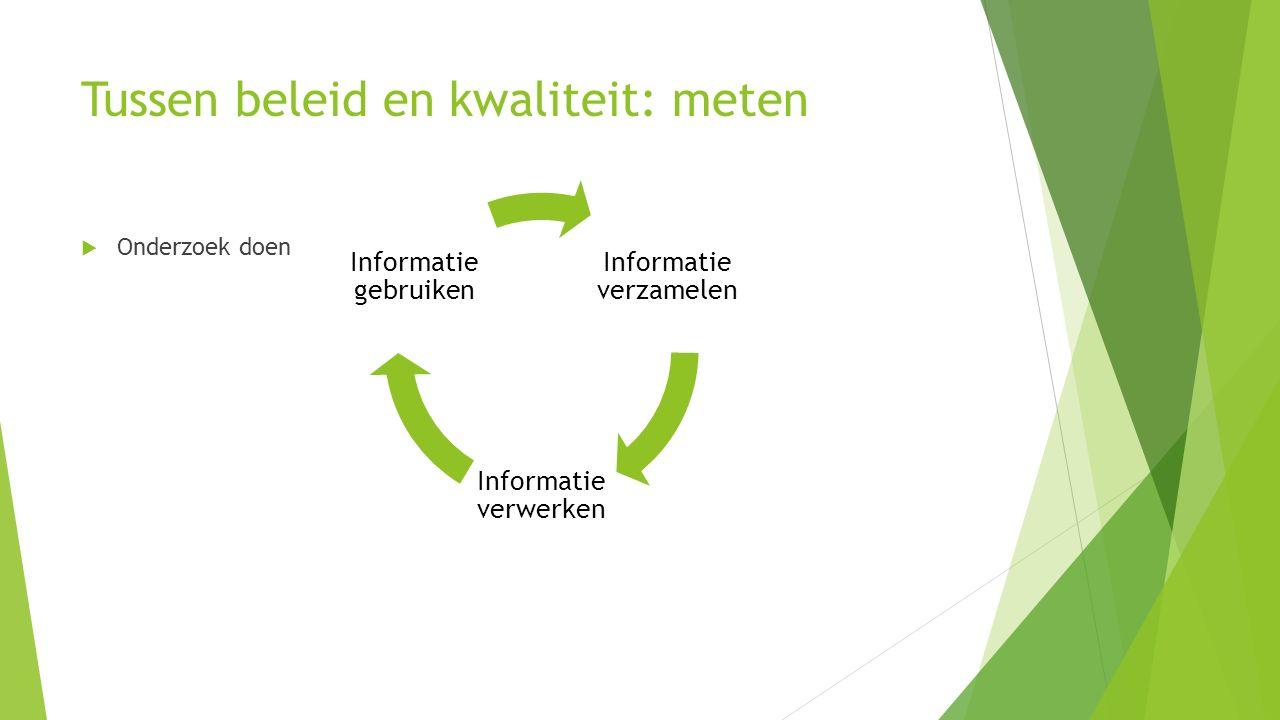 Tussen beleid en kwaliteit: meten  Onderzoek doen Informatie verzamelen Informatie verwerken Informatie gebruiken