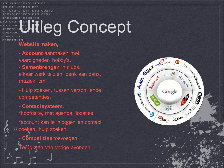 Uitleg Concept Website maken, - Account aanmaken met vaardigheden hobby's.