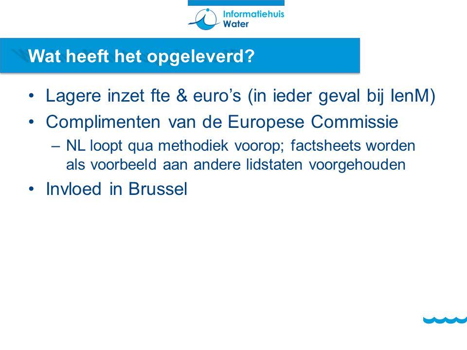 Chemische toestand Van 'one-out-all-out' naar genuanceerder beeld NL niet meer vergeleken met lidstaten die weinig meten