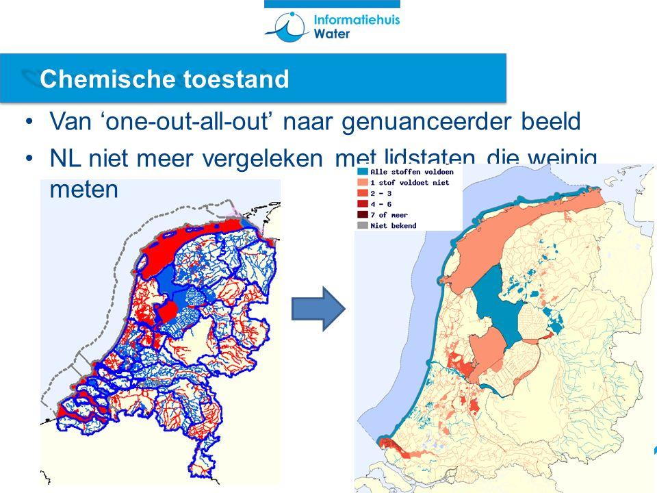 Succes- en faalfactoren Heldere planning voor datastromen Flexibiliteit –Begrip voor elkaars wensen en mogelijkheden Sta dichtbij leverancier en gebruiker –Zoek ze op en nodig ze uit