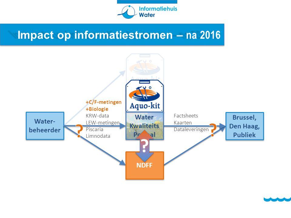 Impact op informatiestromen – na 2016 +C/F-metingen +Biologie KRW-data LEW-metingen Piscaria Limnodata Water- beheerder Brussel, Den Haag, Publiek Bru